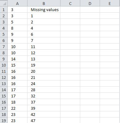 identify missing numbers in a column