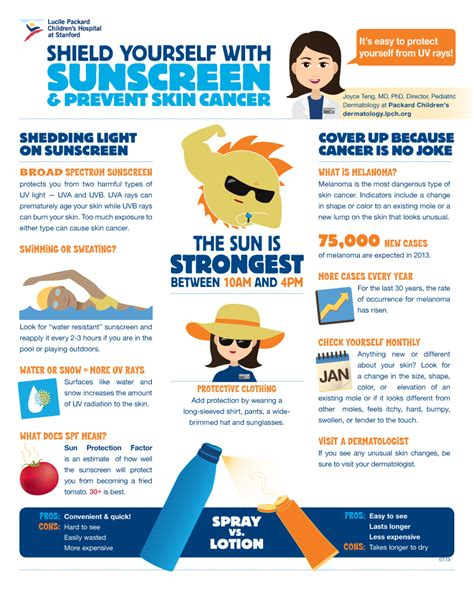 7 Ways To Protect Your Skin This Summer by In A Heat Wave Skin Survival Tips From Packard Children S
