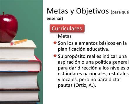 Diseño Curricular Provincial Definicion Elementos B 225 Sicos Curr 237 Culo