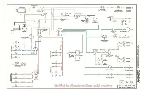 1971 mgb gt wiring diagram 26 wiring diagram images