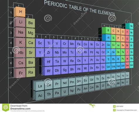 3d periodic table royalty free stock image image 20010856
