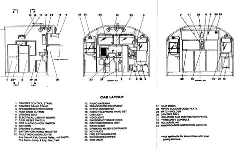 steam locomotive cab diagram image gallery locomotive cab layout
