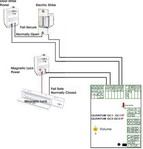 electric strike wiring diagram with push on exit electric