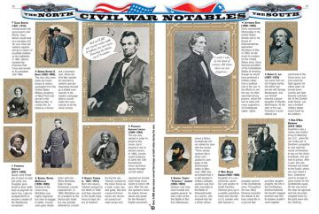civil war kids discover