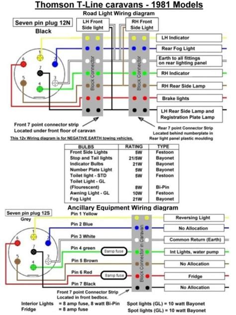 1981 thomson wiring diagram for 12n s