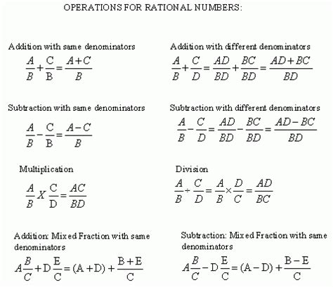 operations of rational numbers review grade 6
