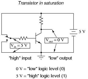 transistor high voltage low current lessons in electric circuits volume iv digital chapter 3