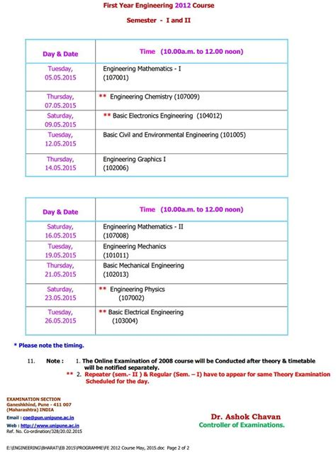 Pune Mba Time Table by Pune Year Engineering Fe 2008 2012