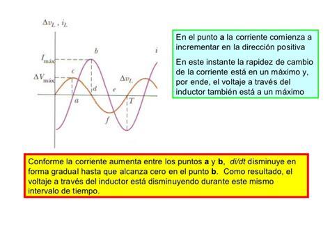 comportamiento inductor en corriente alterna inductor en corriente alterna 28 images circuitos de corriente alterna ii p 225 2
