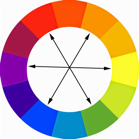 complementary color wheel allem studio