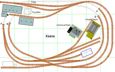 racetrack layout meaning railroad boy cheshire rail backstory
