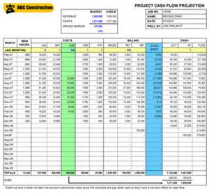small business monthly budget worksheet