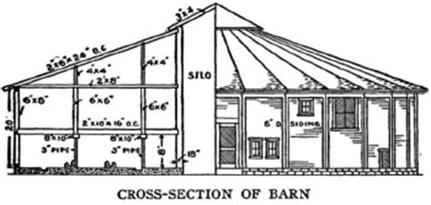 barn cross section when we build part i