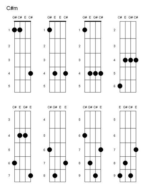 ukulele chord diagrams ukulele chords ukulele and charts on