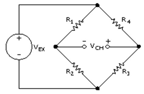 wheatstone bridge with resistor in middle connecting strain gages to a daq device national instruments