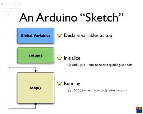E Book Arduino Sketches arduino lecture 1 introducing the arduino