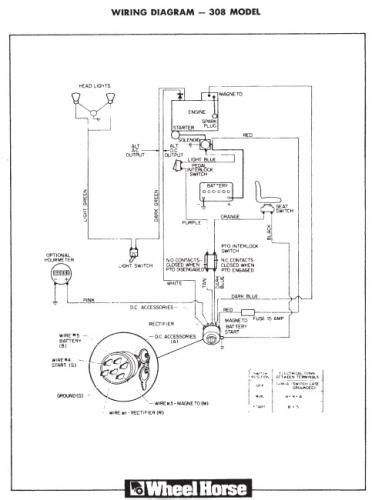 Tractor 1986 308-8 Wiring.pdf - 1985-1990 - RedSquare
