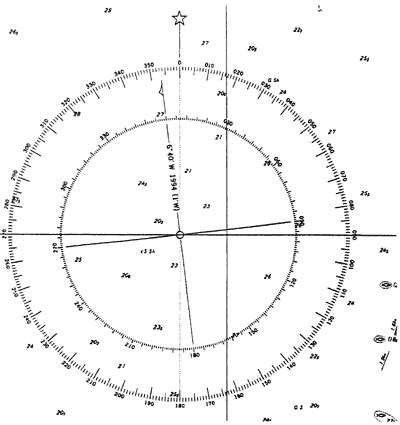 earth inductor compass definition earth inductor compass definition 28 images generating unit magneto compass earth inductor