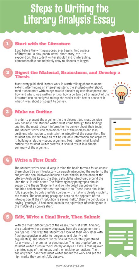 How To Write An Analysis Essay On A Book by Literary Essay Infographics Abc Essays