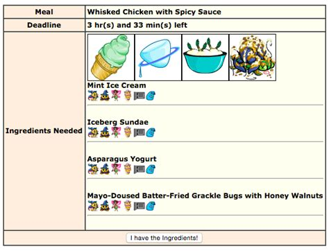 neopets kitchen quests log ingredients mayo doused