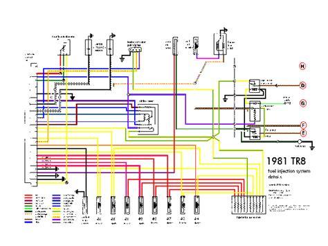 triumph spitfire ballast resistor triumph spitfire ballast resistor wiring triumph get free image about wiring diagram