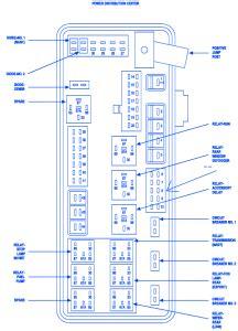 dodge magnum  distribution fuse boxblock circuit breaker diagram carfusebox