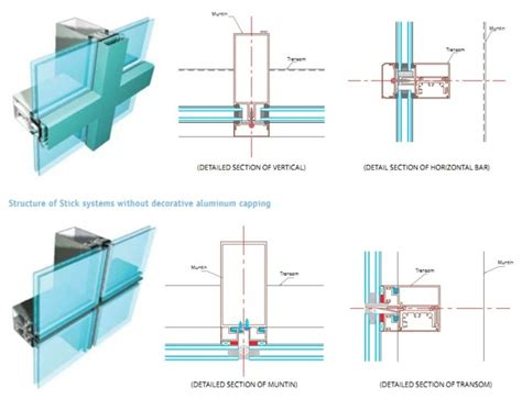 unitized curtain wall system pdf stick and unitized curtain wall system memsaheb net