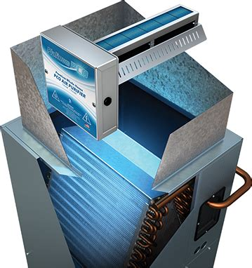 air purification system for furnace air purification systems and uv light installation air