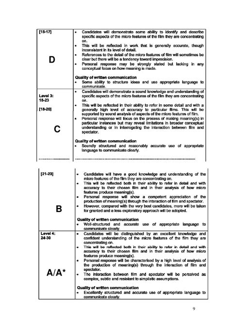 Fm1 How To Write The Micro Features Essay fm1 how to write the micro features essay