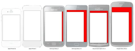 iphone 4 screen size ecranul iphone 5 este comparat cu ecranele catorva terminale android idevice ro