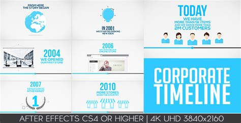 timeline after effects template corporate timeline after effects template videohive