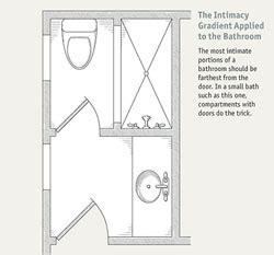 7 small bathroom layouts fine homebuilding bathroom layouts that work fine homebuilding