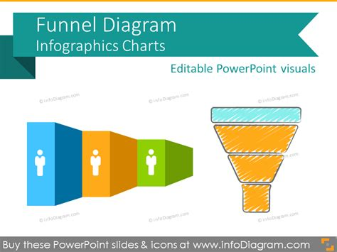 Infographic Diagram Ppt Images How To Guide And Refrence Funnel Chart Powerpoint