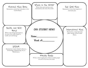 cnn news template current events with cnn news a graphic organizer for the