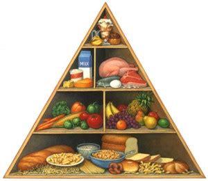 glicemia dieta alimentare diabete come prevenire e curare con l alimentazione