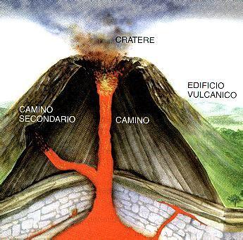 camino vulcanico vulcani e terremoti