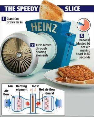 tostadora quien la invento tostadora turbo