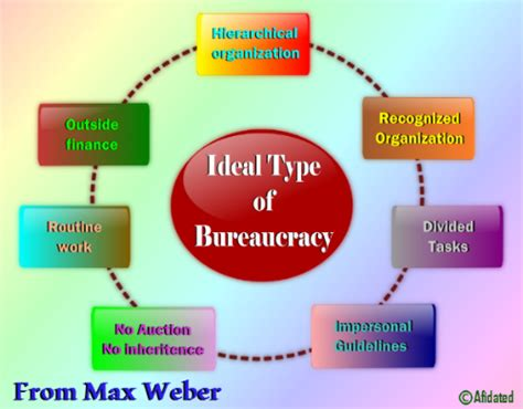 exle of bureaucracy theories of max weber made simple afidated