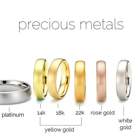 different colors of gold types of precious metal jewelry style guru fashion