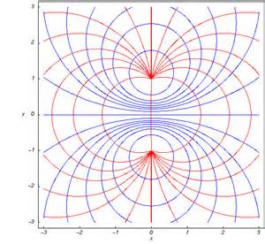 Inverse Of Infinity Inverse Tangent Contour Plots The Complex Plane