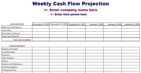 weekly financial report template weekly flow template free layout format