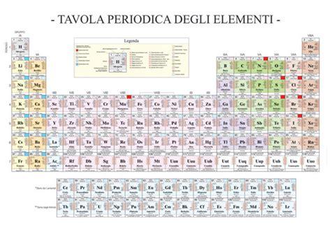 tavola periodica degli alimenti poster tavola periodica degli elementi belletti ms36pl