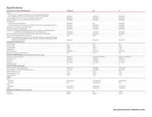 2011 Toyota Corolla Capacity Toyota Corolla Interior Dimensions