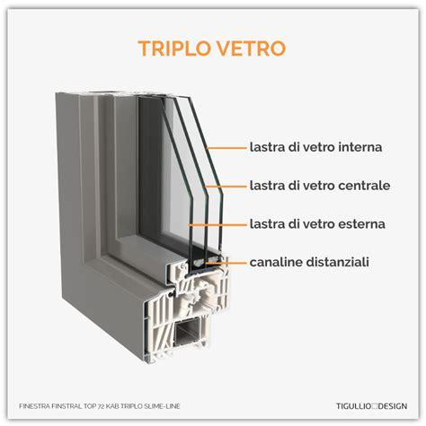 doppio vetro finestre a doppio o triplo vetro la guida definitiva alla