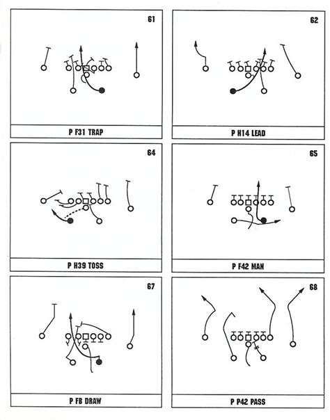 the superpower playbook books football playbook language for movement