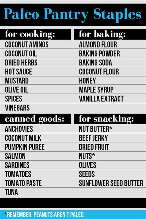 List Of Pantry Staples by 17 Best Ideas About Pantry Staples List On
