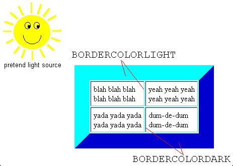 css table border color how to use the attribute