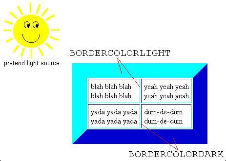 table border color html 187