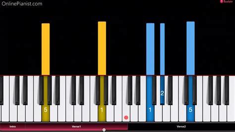 tutorial piano la vie en rose la vie en rose easy piano tutorial chords chordify
