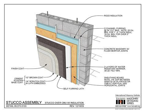 09.070.0103: Stucco Assembly   Stucco Over CMU with